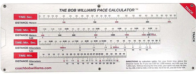 Functional Path Training Bob Williams Pace Calculator