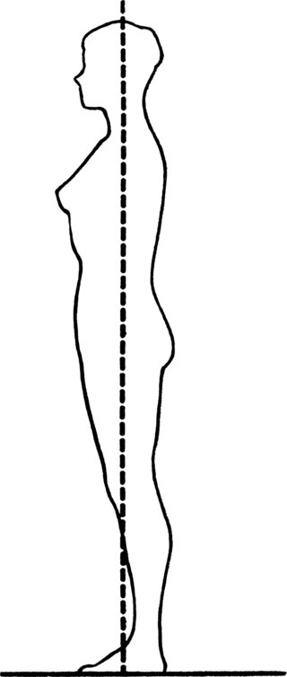 PostureFoundationGarments04fig2