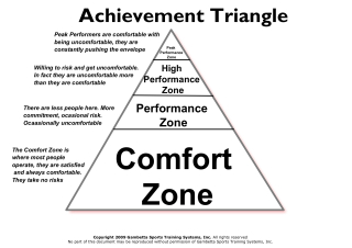 Achievement Triangle copy